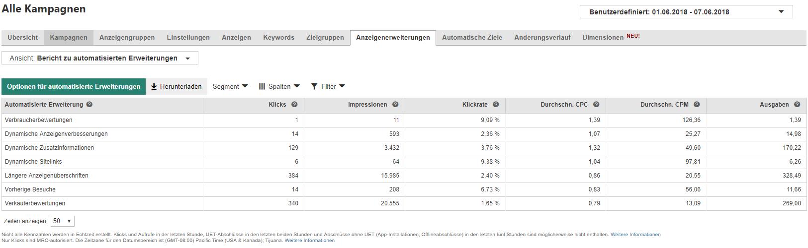 Berichterstellungsoptionen für automatisierte Erweiterungen in Bing Ads