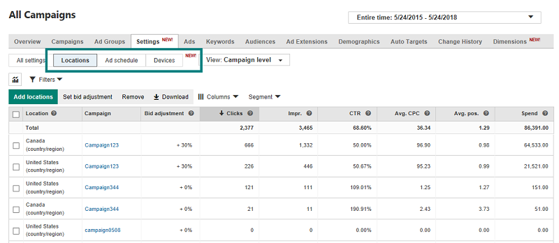 Example settings grid showing targeting options, related ad performance, and bulk-editing functionality.