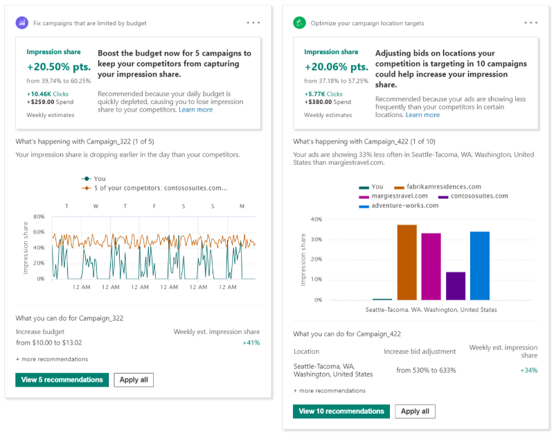 Product view of Bing Ads Competition tab recommendations, Fix campaigns that are limited by budget and Optimize your campaign location targets views.