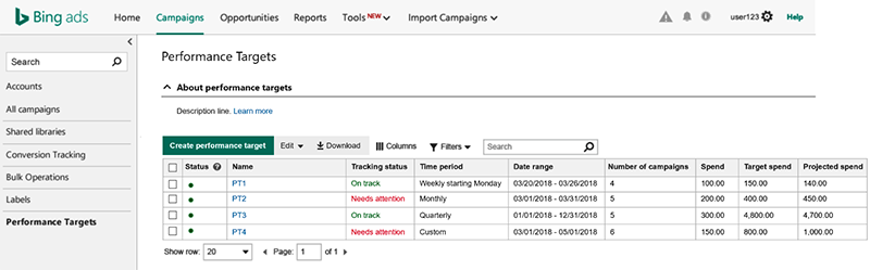 Product view of Bing Ads Performance Targets tracking status