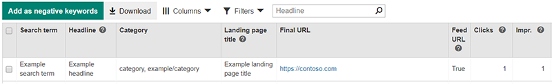 Product view of Bing Ads feed URL column.
