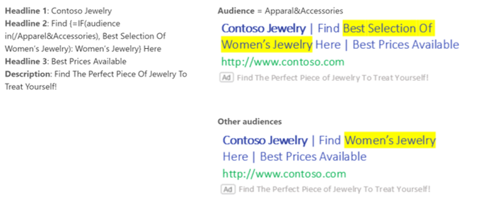 Product view of targeted text results based on audience lists.