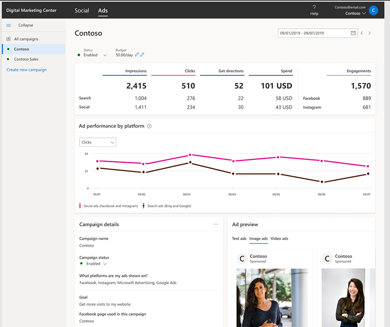 Product view of the Digital Marketing Center, Ads tab.