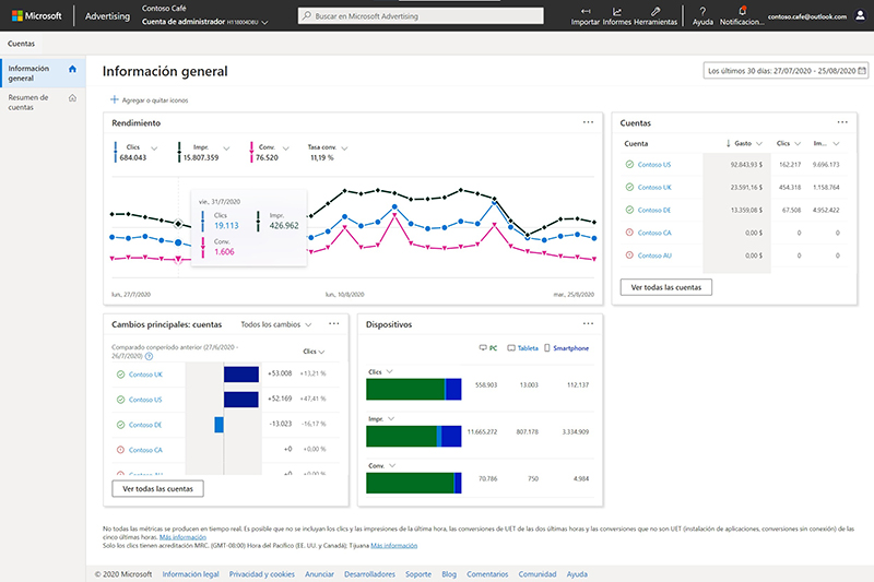 Vista de producto de Información general de la cuenta de administrador con los iconos Rendimiento, Cambios principales: cuentas, Cuentas y Dispositivos.