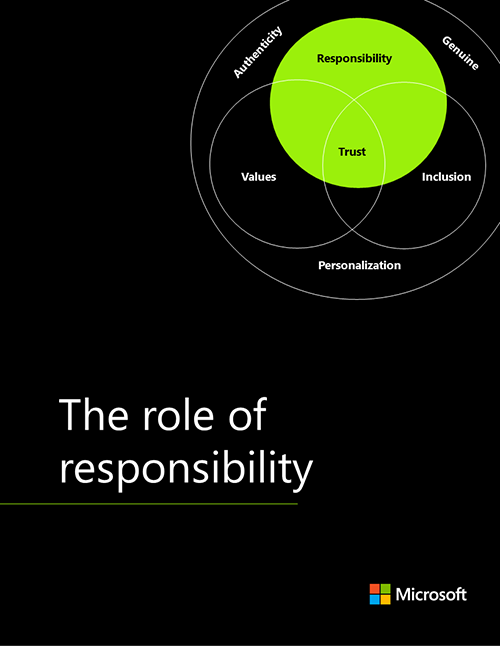 Strategy 1: The role of responsibility. How marketers can be responsible stewards of the customer experience.