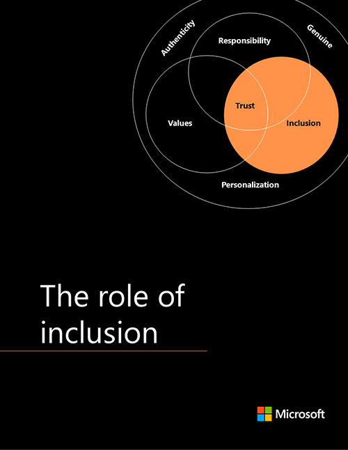 Strategy 3: The role of inclusion. Inclusive marketing helps your brand connect authentically and drives trust.