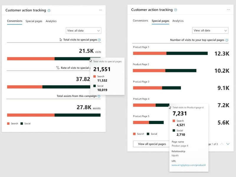 Product view of the Customer action tracking interface.