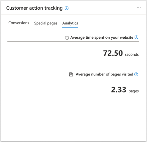 Product view of the Customer action tracking interface, showing average time spent and pages visited.