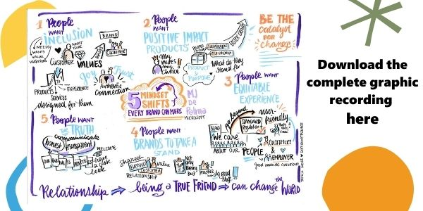 Image to download the complete graphic recording