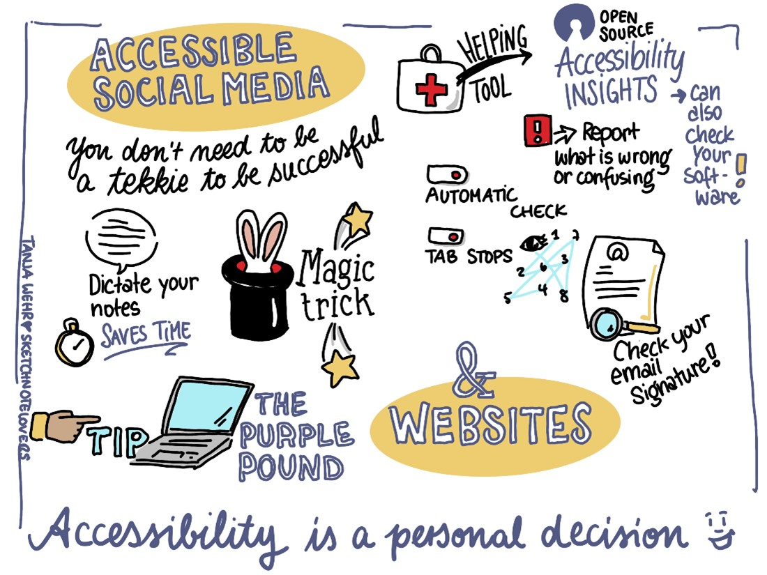 This image explains visually what Hector has shared about creating accessible Social Media Assets & Websites.