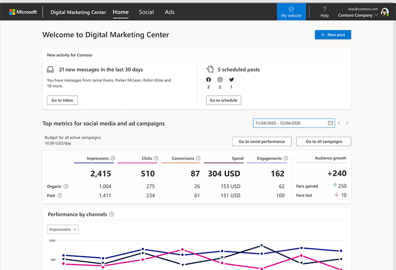 Product view of the welcome page in Digital Marketing Center, with My website tab.