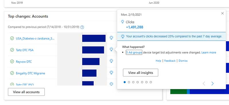Product view of the performance insights pop-up window.