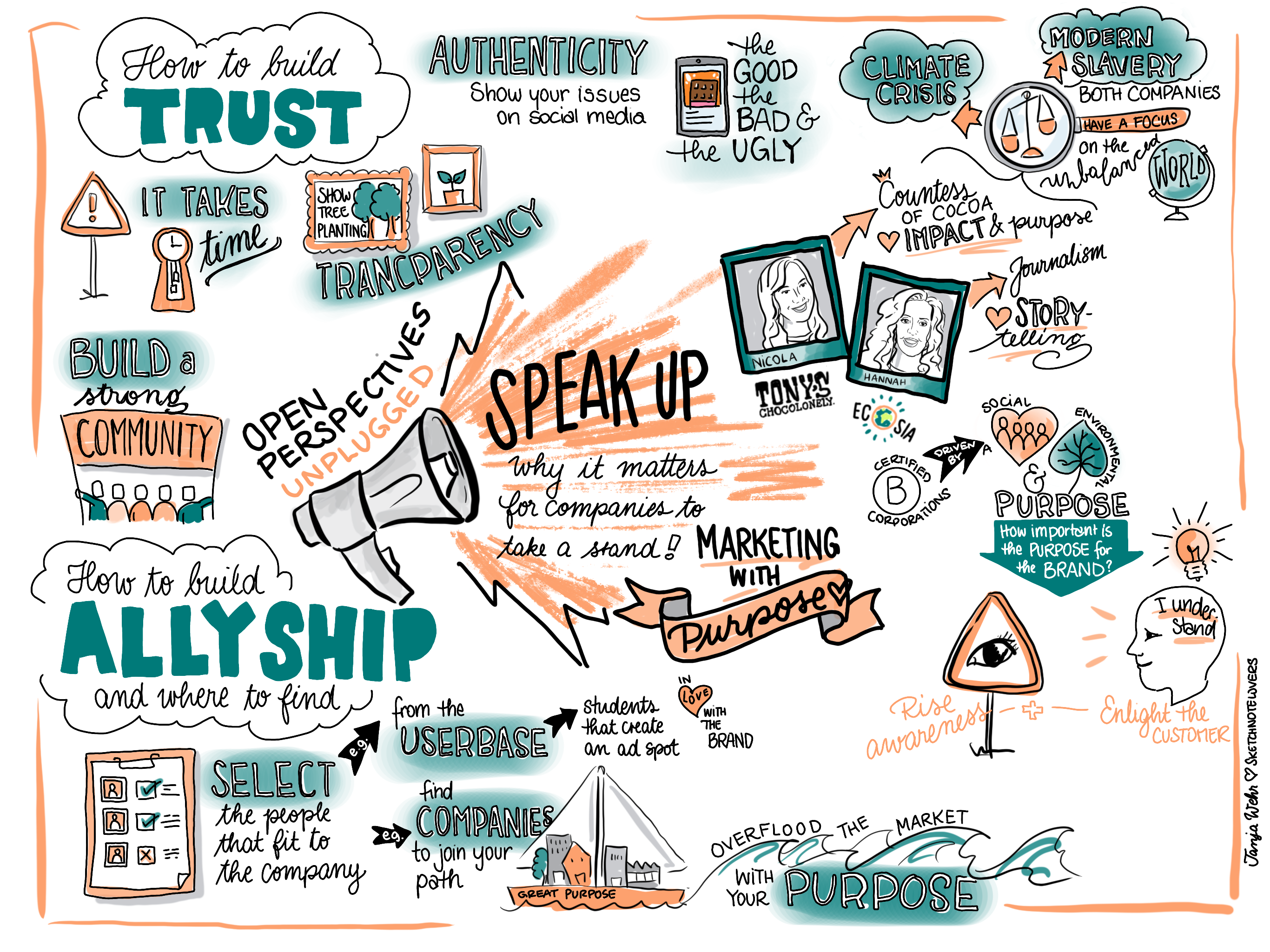 This the graphic recording from the introduction of the session. The image is  a visual summary of what is described in the above paragraph.