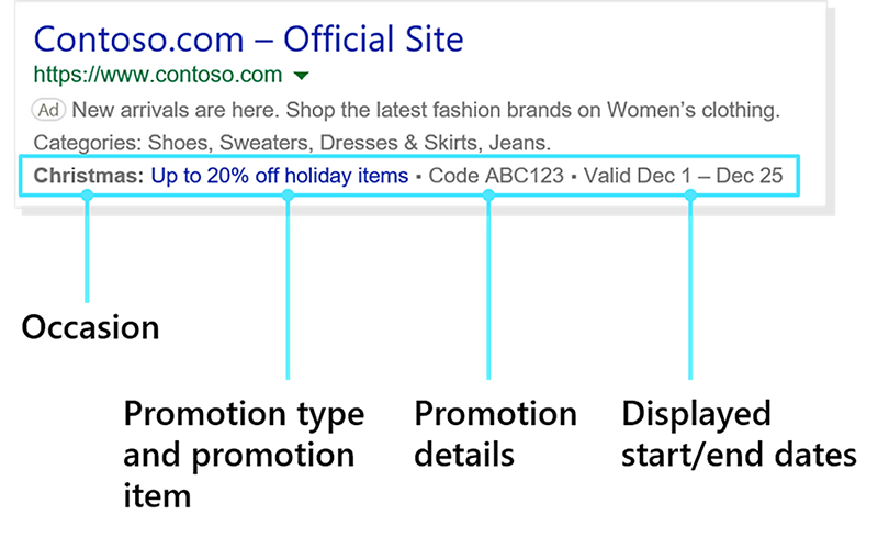Product view of Microsoft Advertising promotion extensions ads.