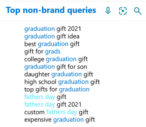 A list of top non-brand search queries for 'graduation' and 'Father's Day', all including the word 'gift'.