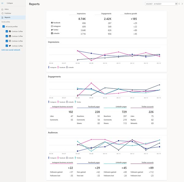 Product view of the Reports and analytics page.