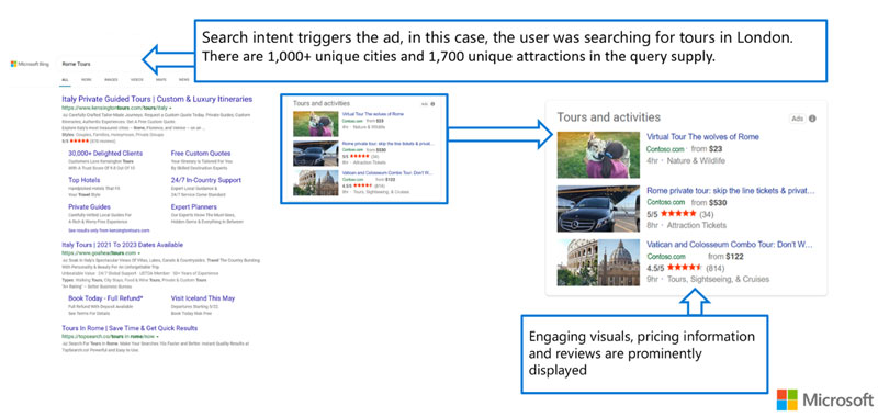Tours and Activities ad example showing search page results. Engaging visuals, pricing info and reviews are prominently displayed.