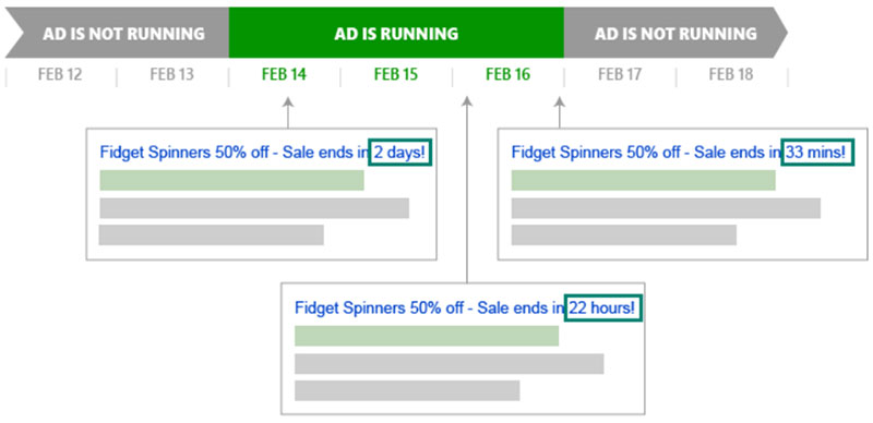 Product view of countdown customizers timeline example.