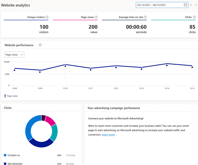 Product view of website analytics page.
