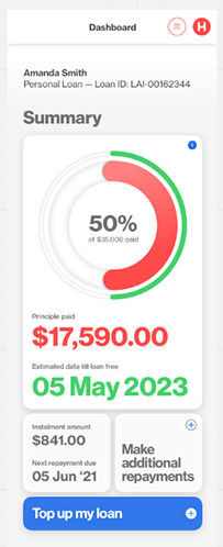 Product view of the Harmoney app interface dashboard view.