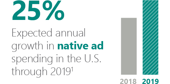 Chart illustrating 25 percent expected annual growth in native ad spending in the U.S. through 2019